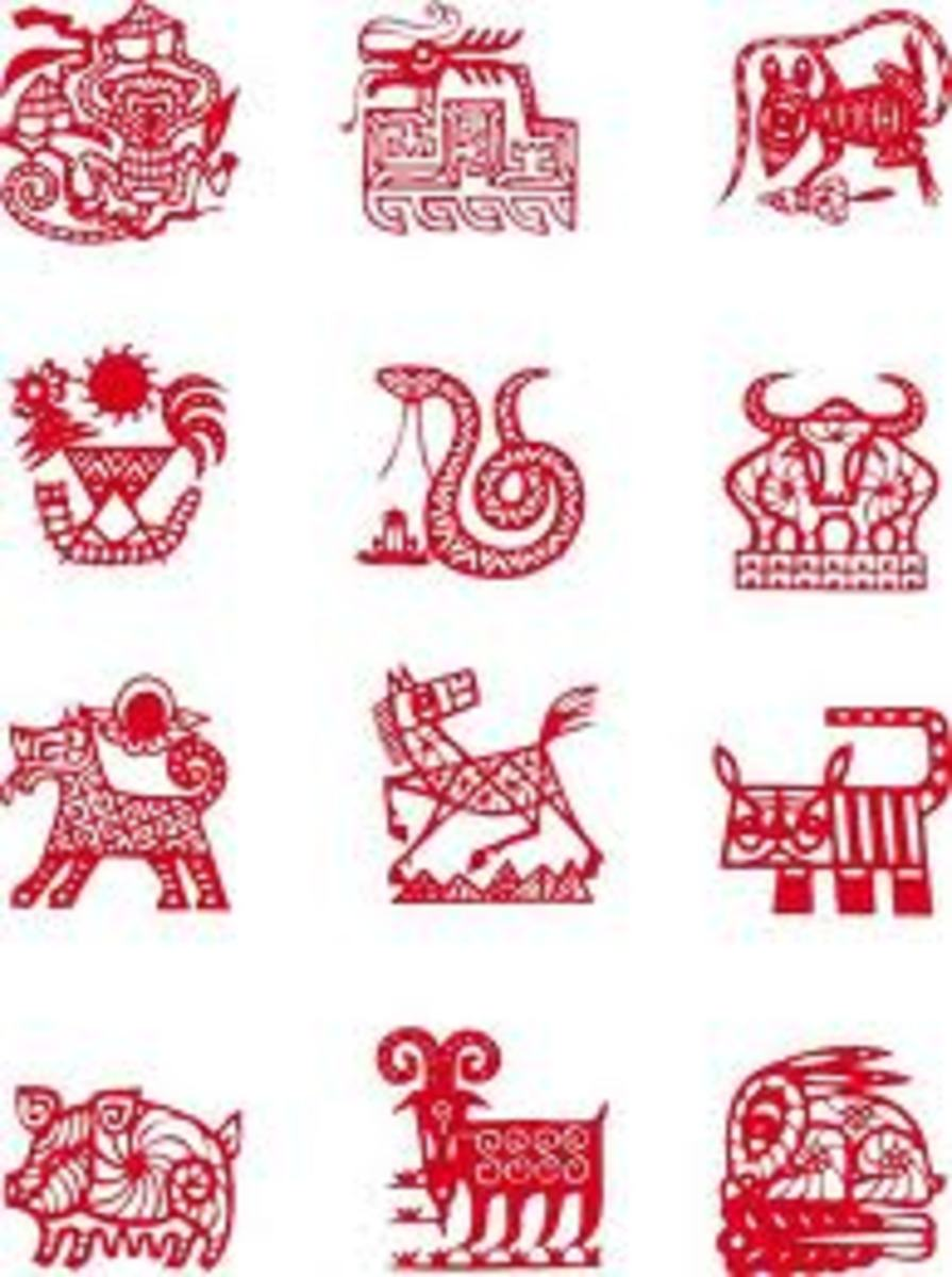 Western & Chinese Zodiac Astrology Tattoos: Meanings