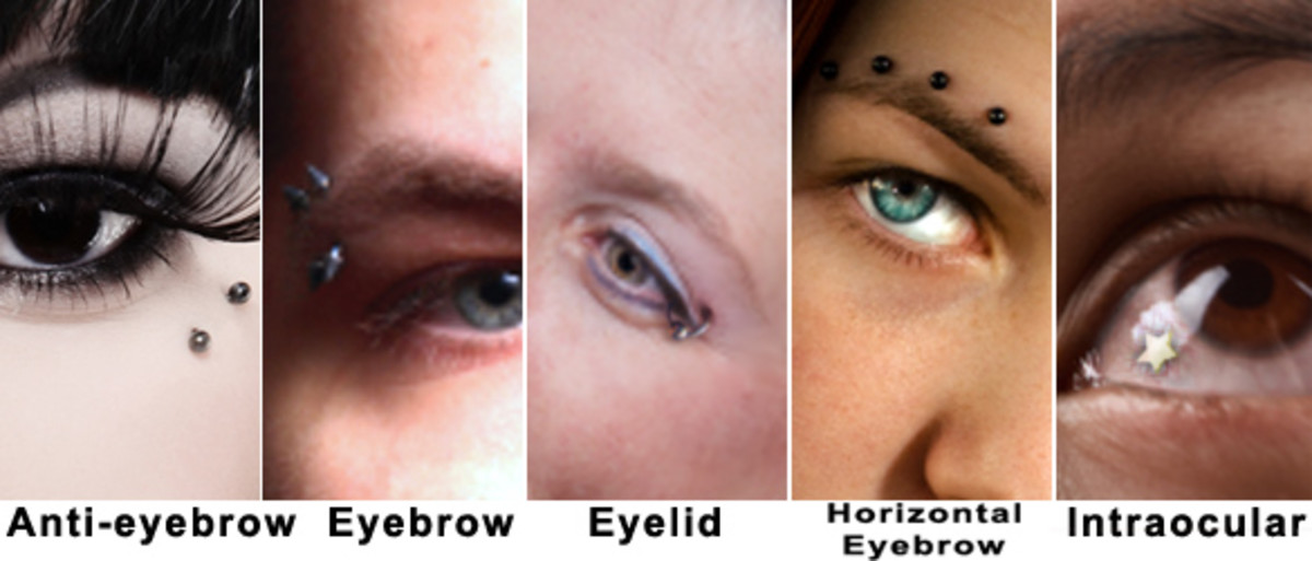 Other Eye/Eyebrow Piercings