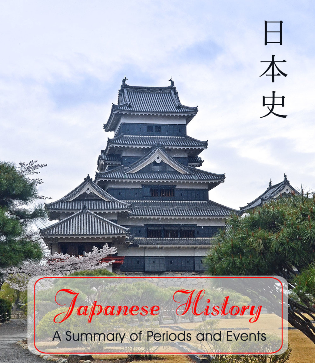 A timeline of Japanese history periods.