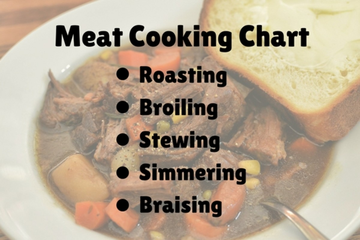 Learn how to cook meat in various ways perfectly with this handy chart.