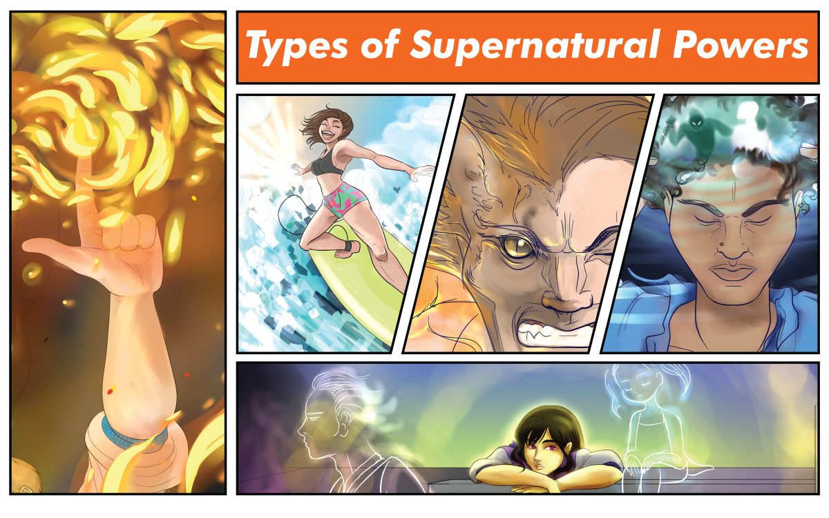 A list of 35 types of supernatural powers.