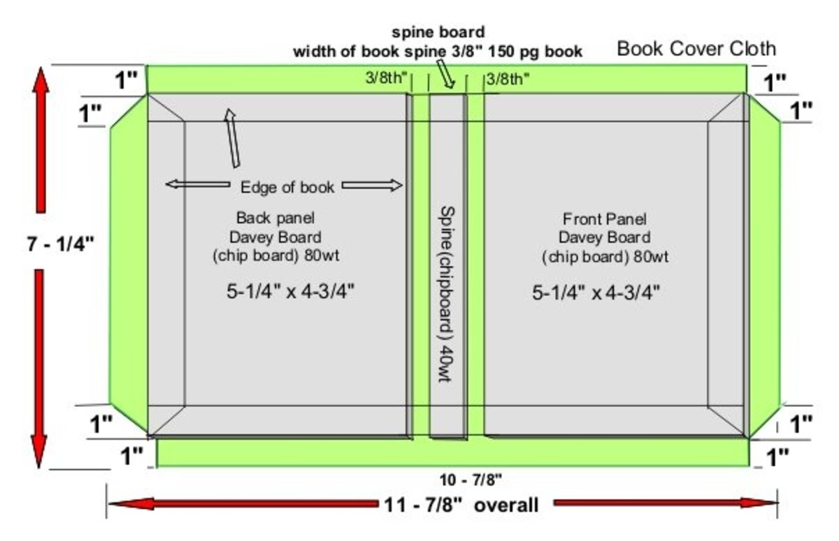 Book Cover Template Measurements ~ How to bind a hard cover book hubpages