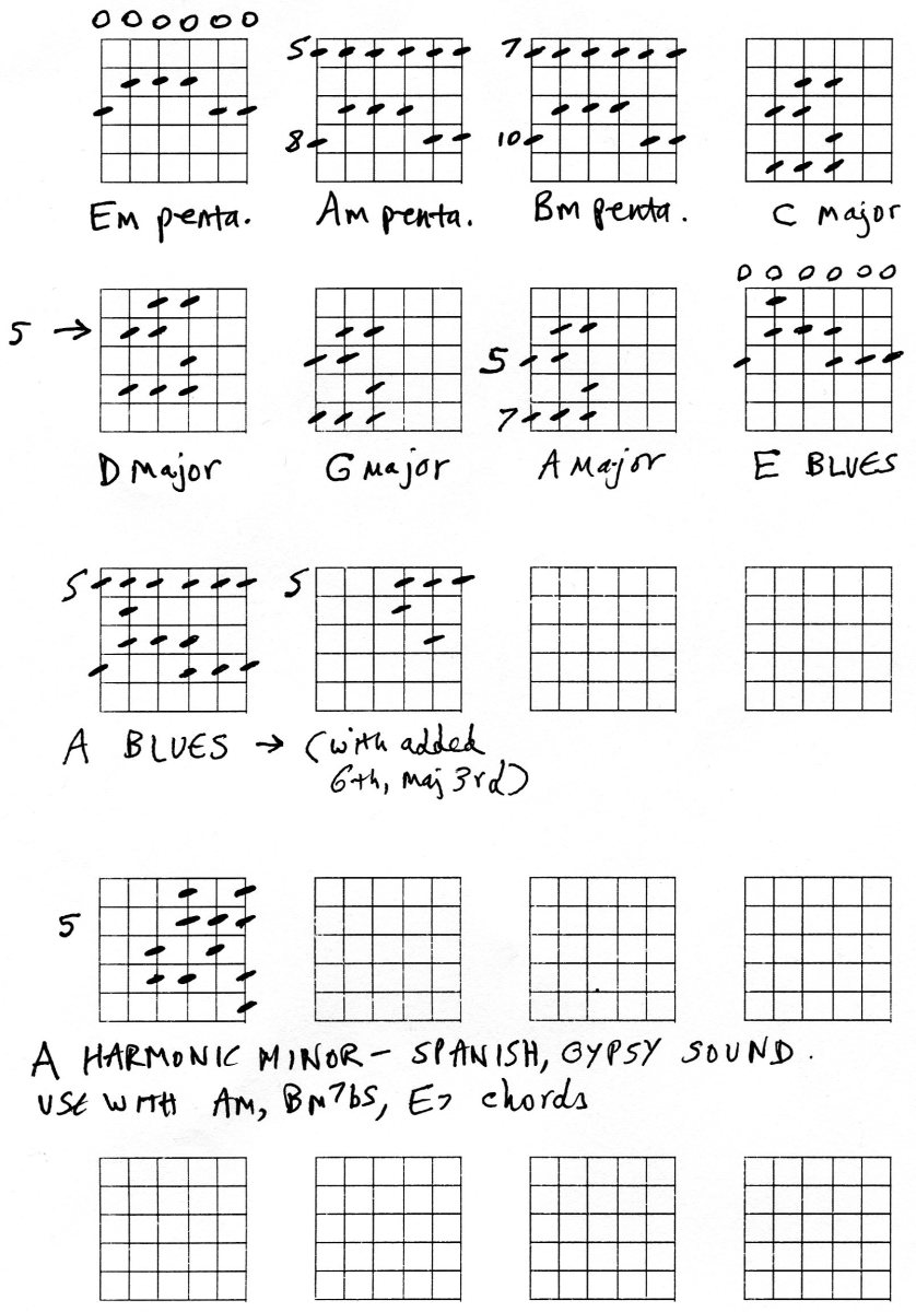 Guitar Pentatonic Scales