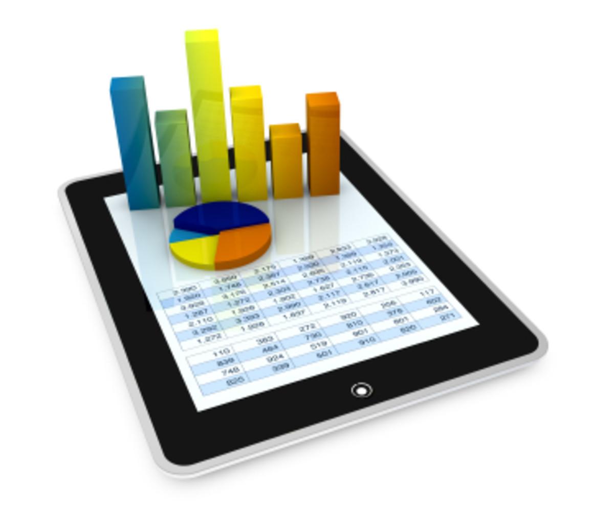 Measuring Blogging Success