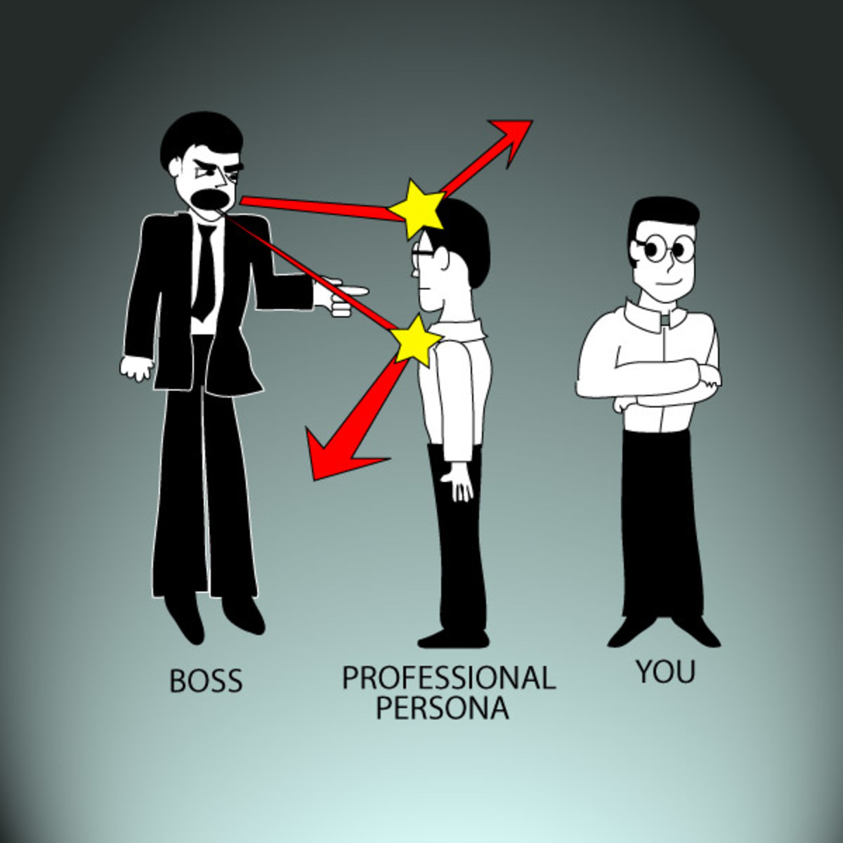 How to Deal With the Verbally Abusive Boss