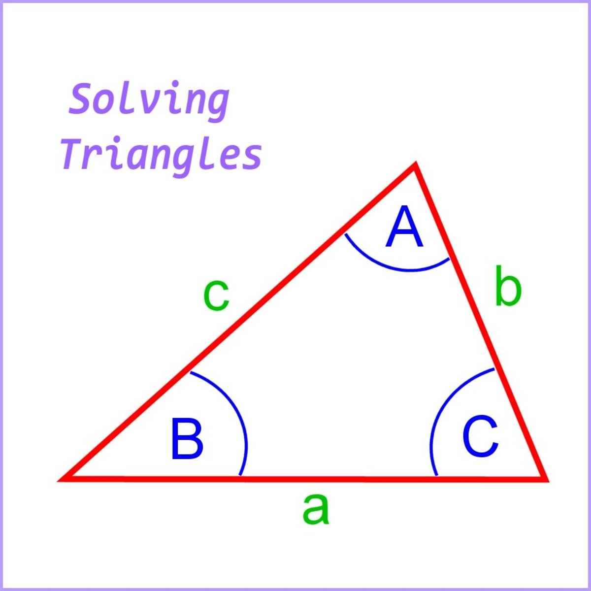 Solving triangles