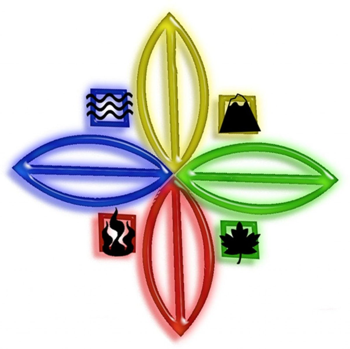 Elemental Powers and Finding Your Wiccan Element | Exemplore