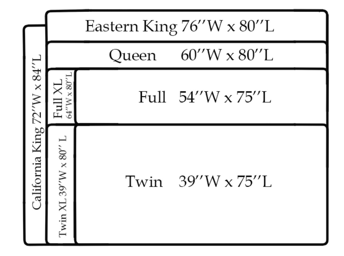 Bed Sizing Chart: King, California King, Queen, Full, Full XL,