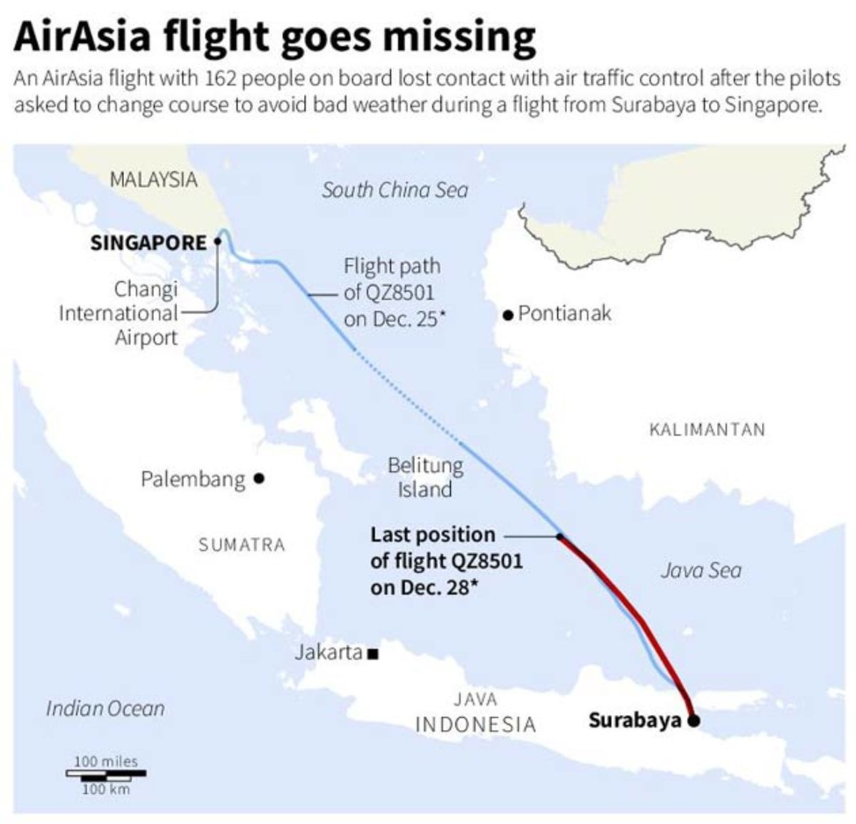 What happened to Air Asia flight QZ8501?