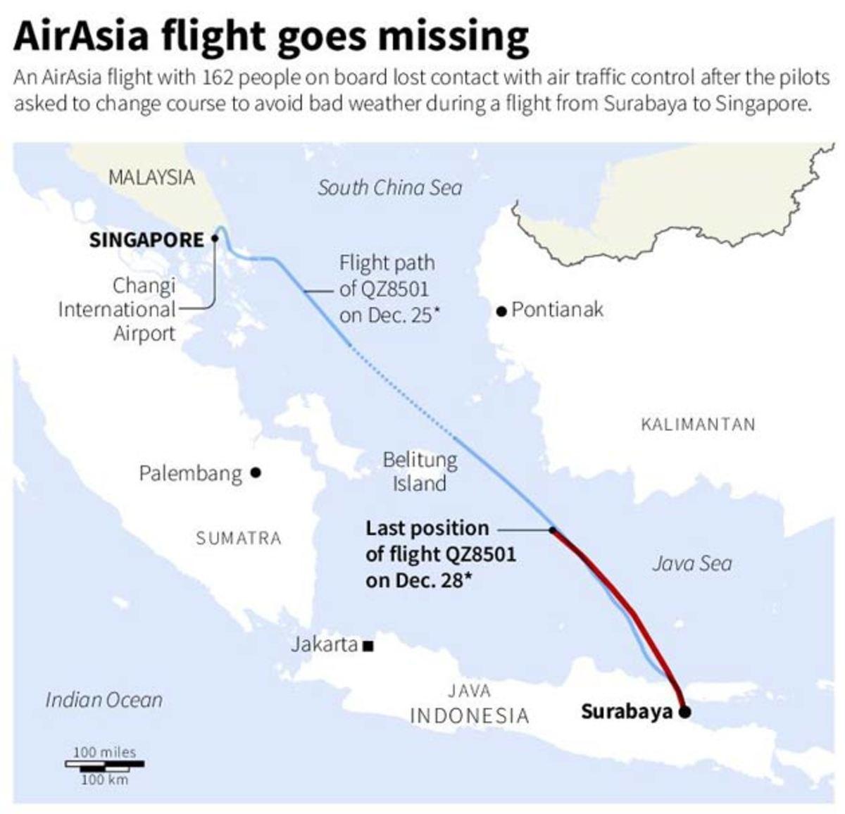 Air Asia QZ8501 Disappearance: Air France 447 All Over Again?