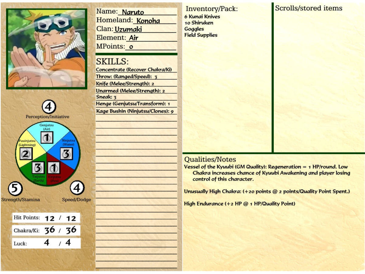 Naruto Pen and Paper RPG | HobbyLark
