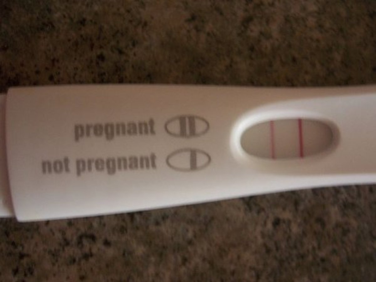 Pregnancy dating test