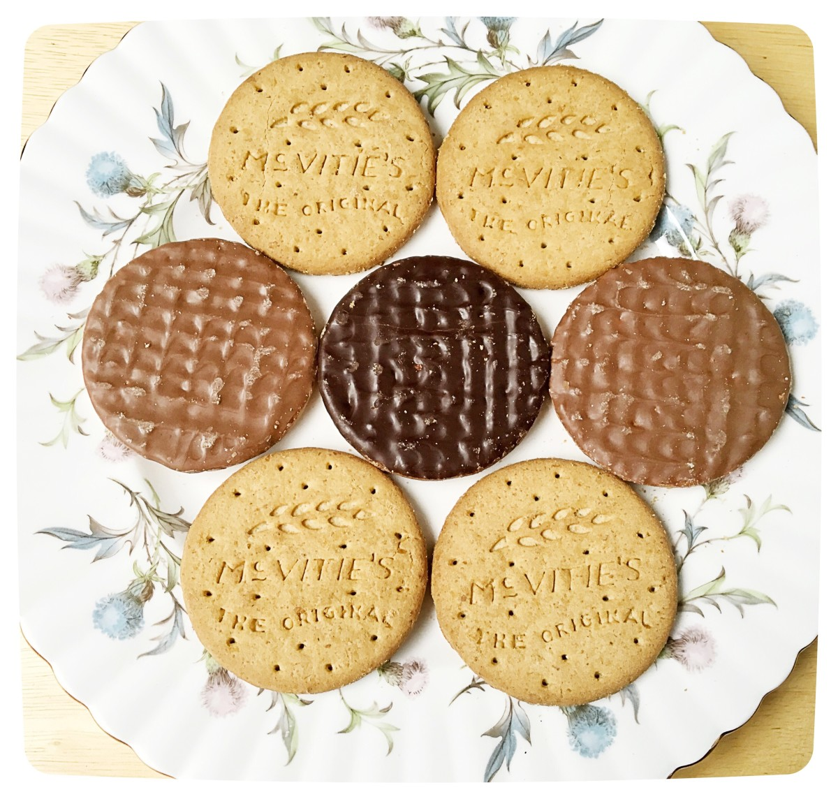 McVitie's History, Digestive Biscuits, and Jaffa Cakes