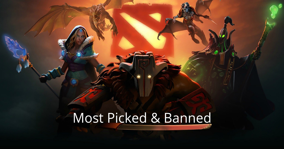 "Most Picked and Banned Heroes at ""Dota 2's"" TI9 Open Quals"