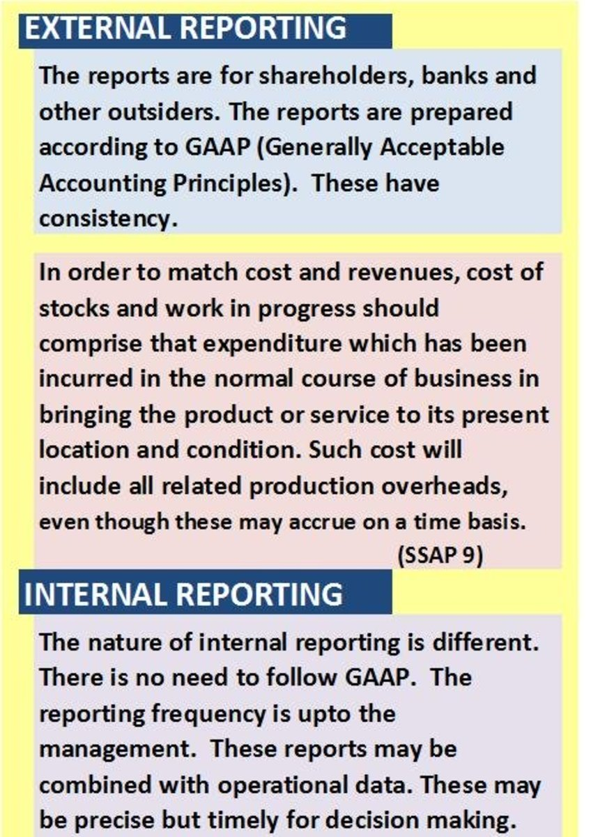 managerial-accounting-absorption-variable-throughput-costing