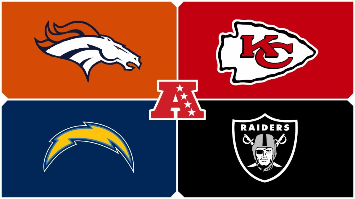 The team logos in the AFC West.