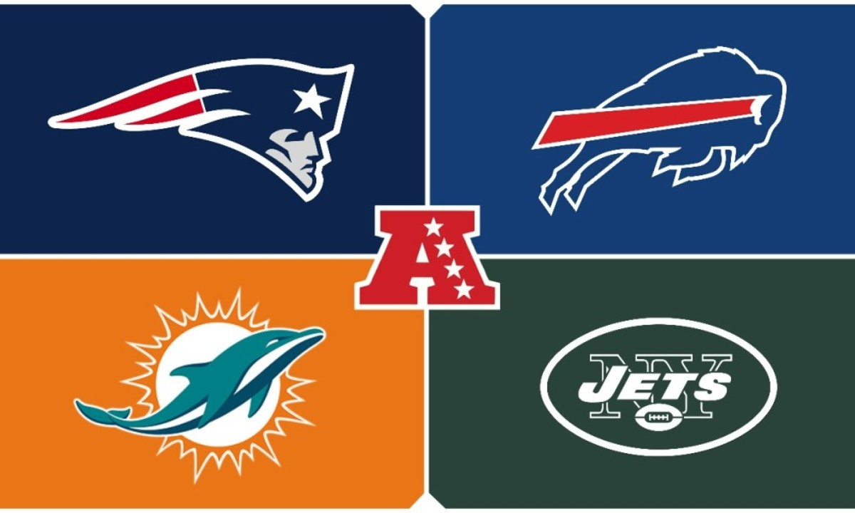The team logos for the AFC East.