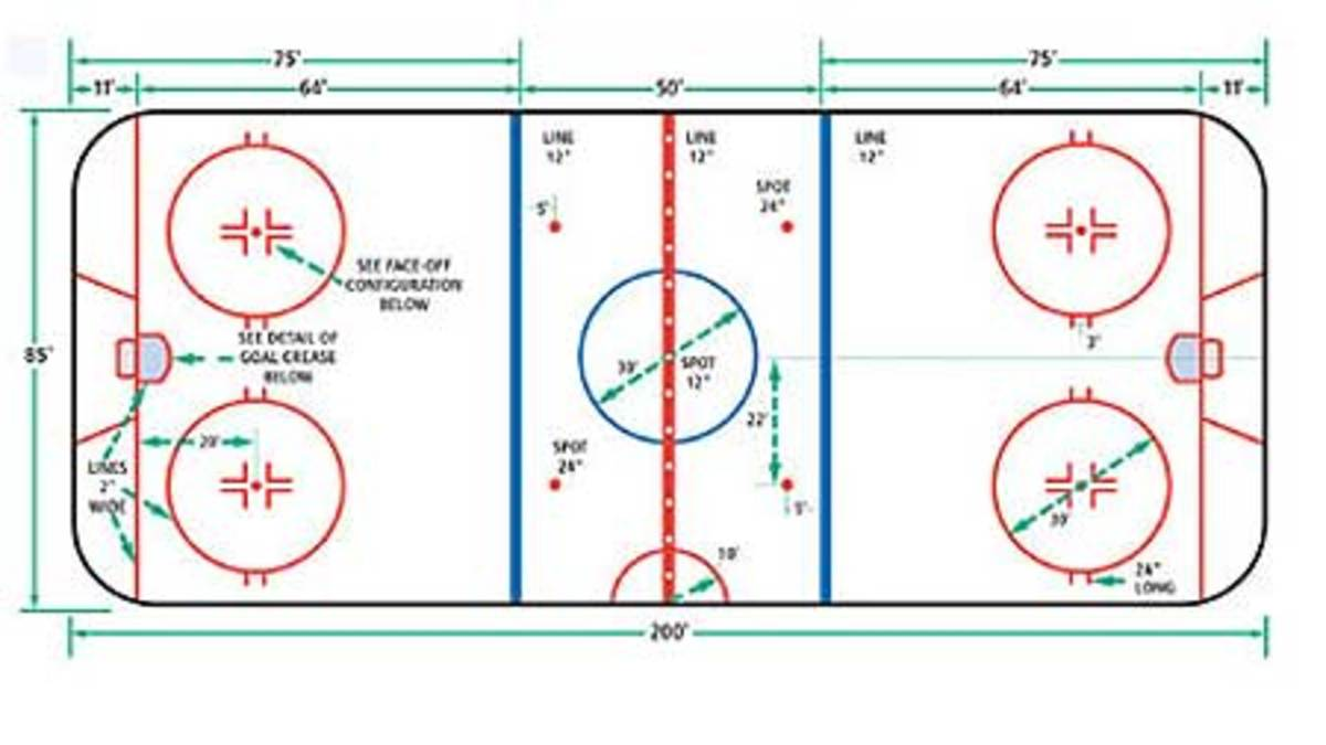 F on Hockey Rink Layout Lines