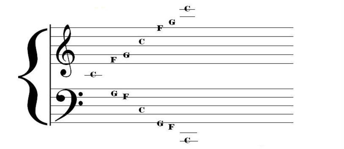 Marvelous Music Mnemonics