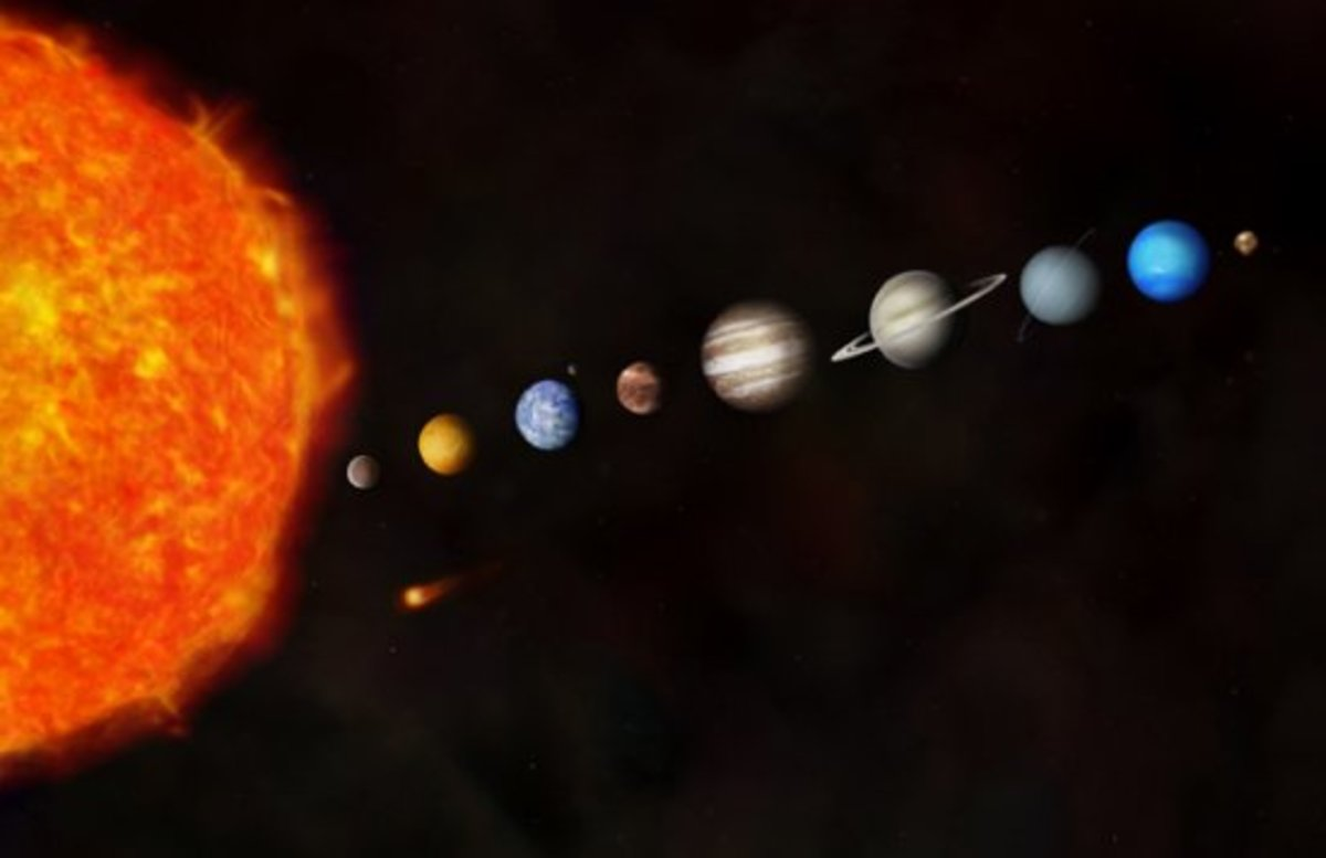The Moon and planets travel around the sun.