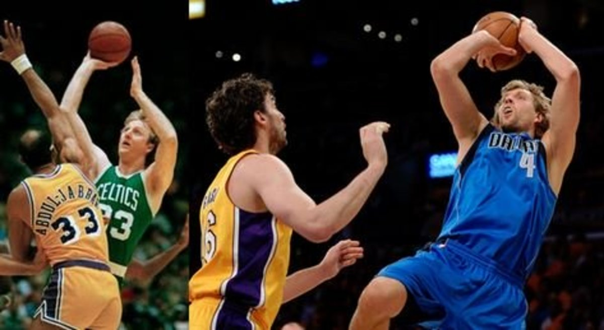 NBA Legends and Their Modern Day Equivalents