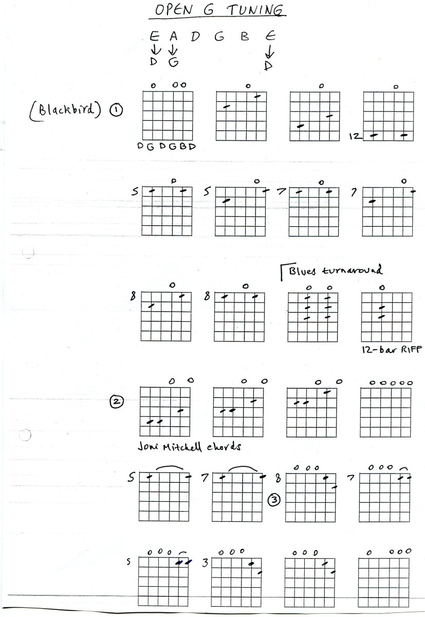 Guitar open G tuning songs