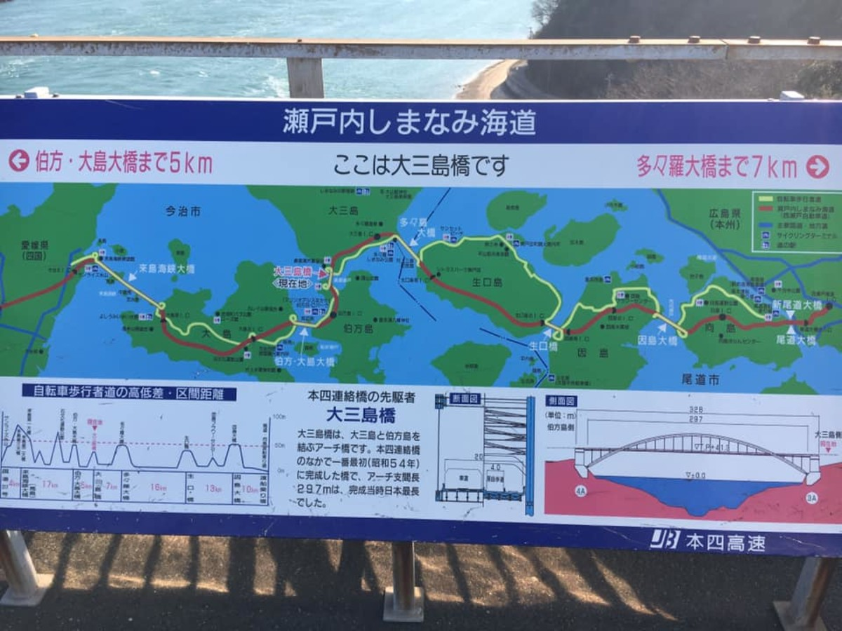One of many convenient maps placed along the route. Although they are almost always in Japanese, they still provide a helpful overview of what to expect next.