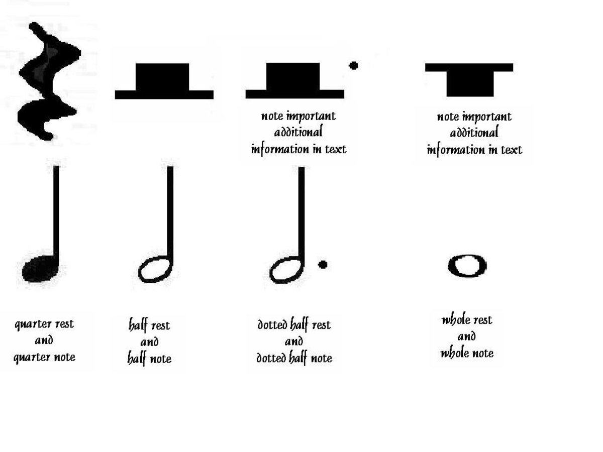 Reading Rhythm in Music IV: Half / Quarter Note / Rest