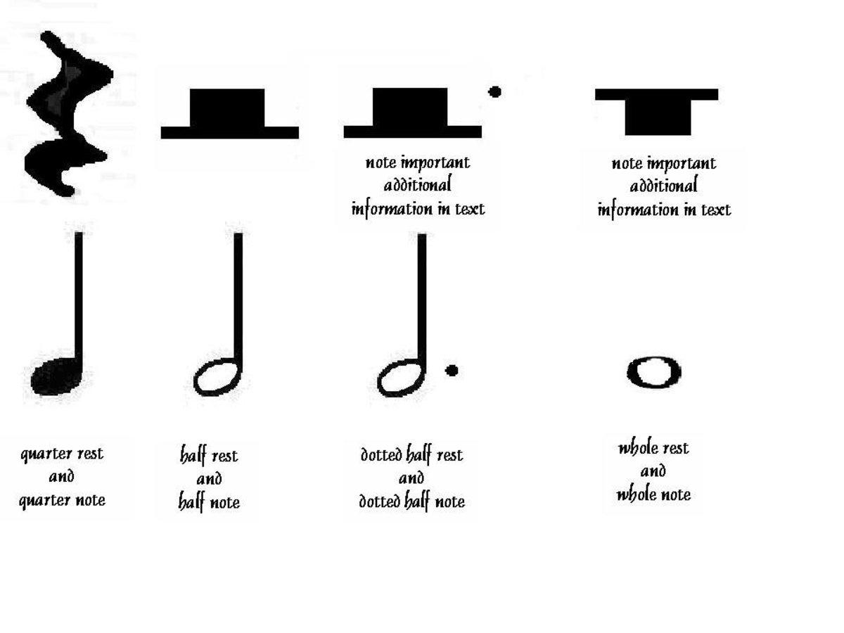 Reading Rhythm in Music IV: Half / Quarter Note / Rest