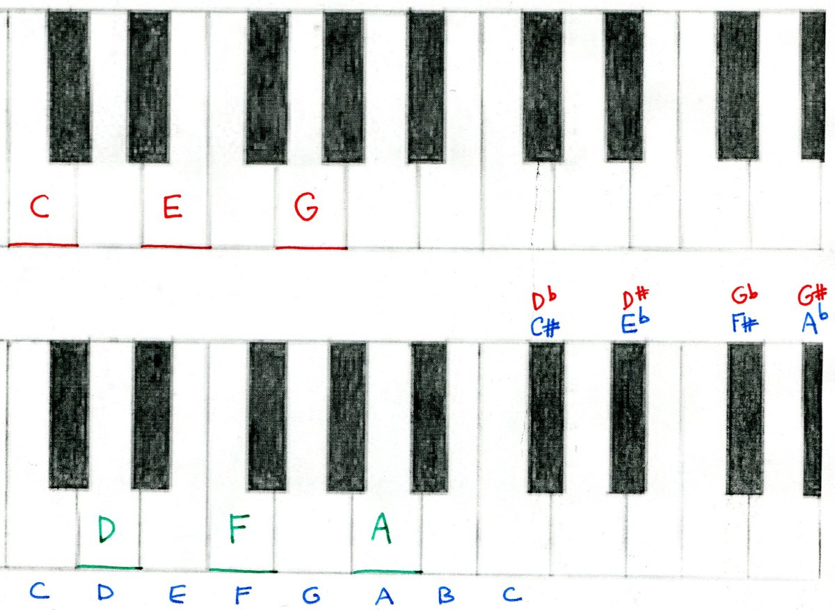 piano-lessons-simplified-1