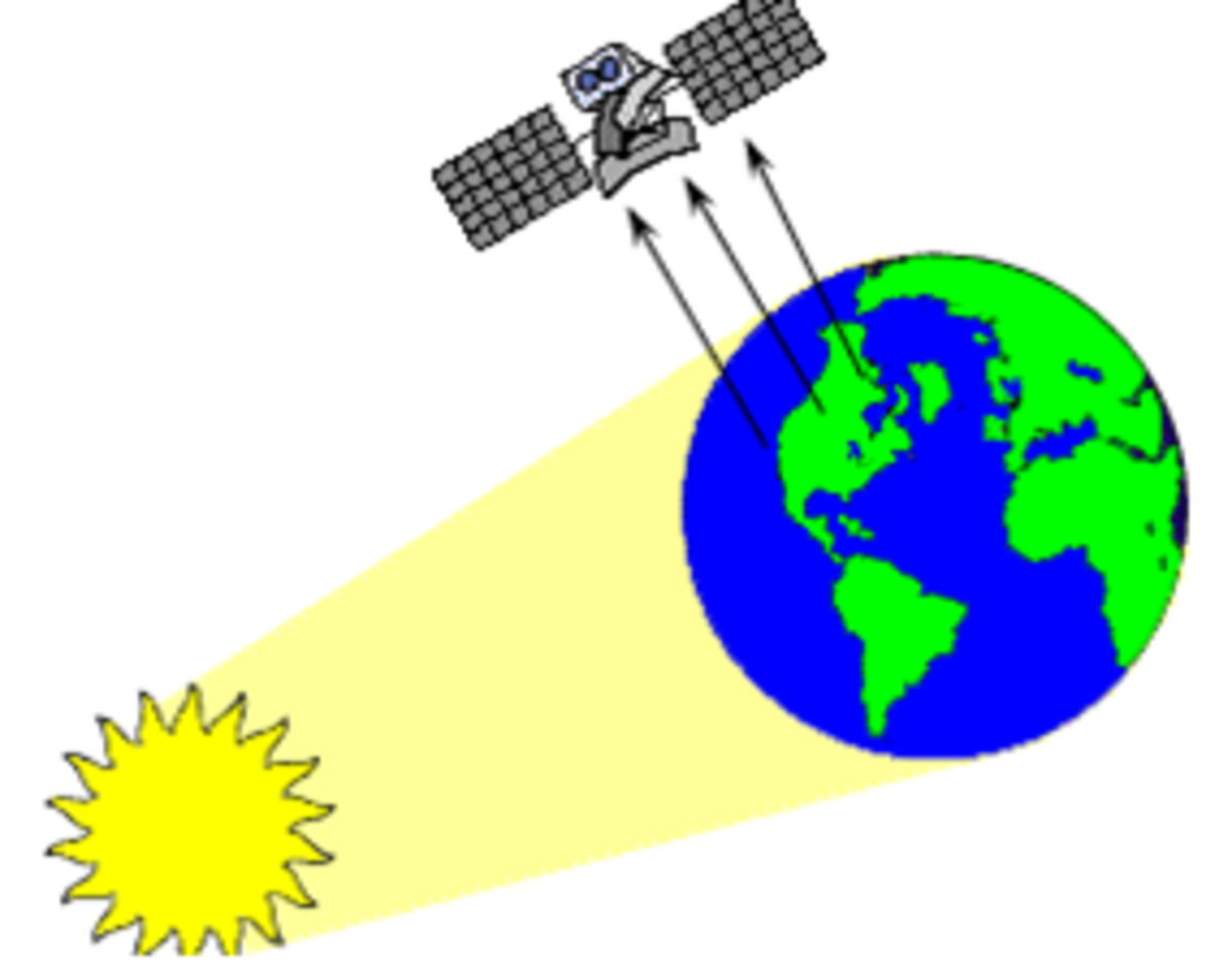 Introduction and Scope of Remote Sensing