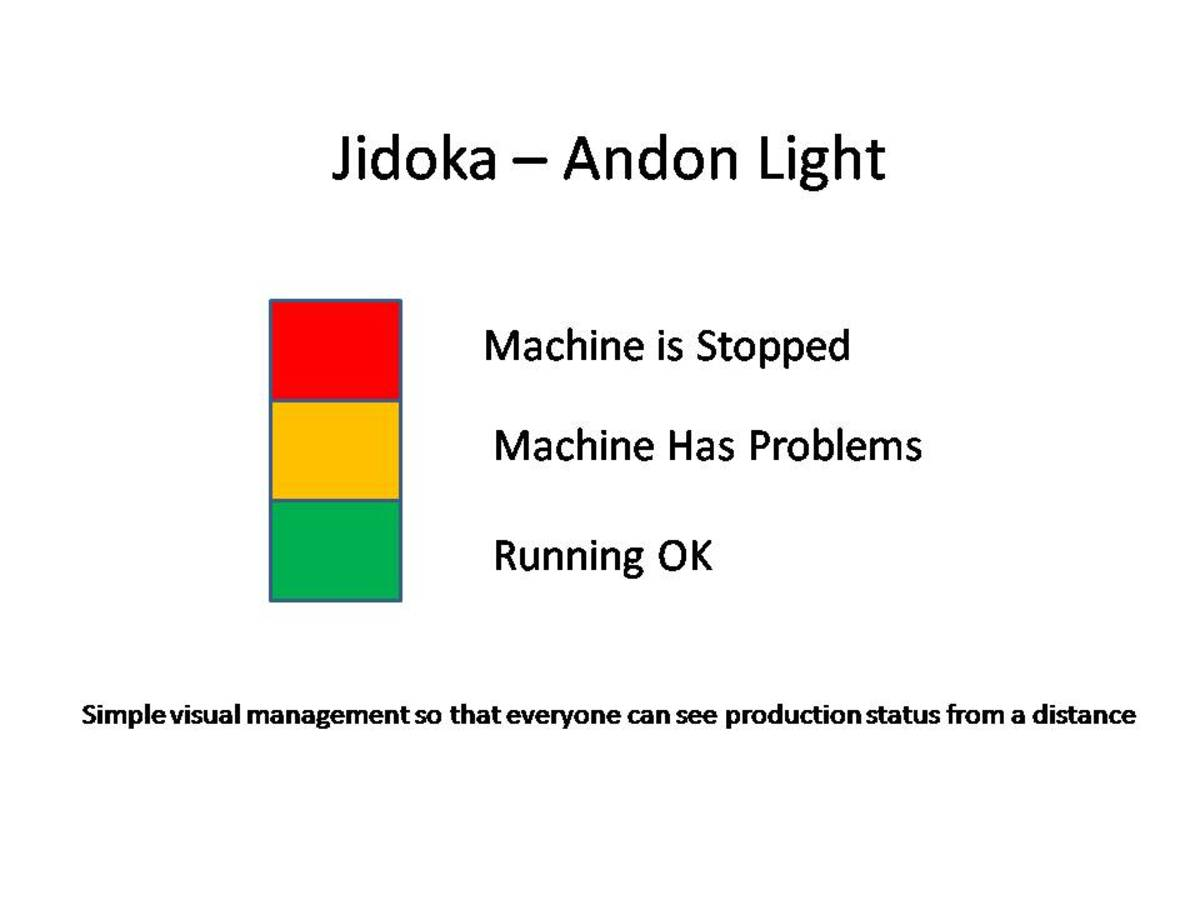 Andon Lights are an Important Part of Visual Management Within Jidoka