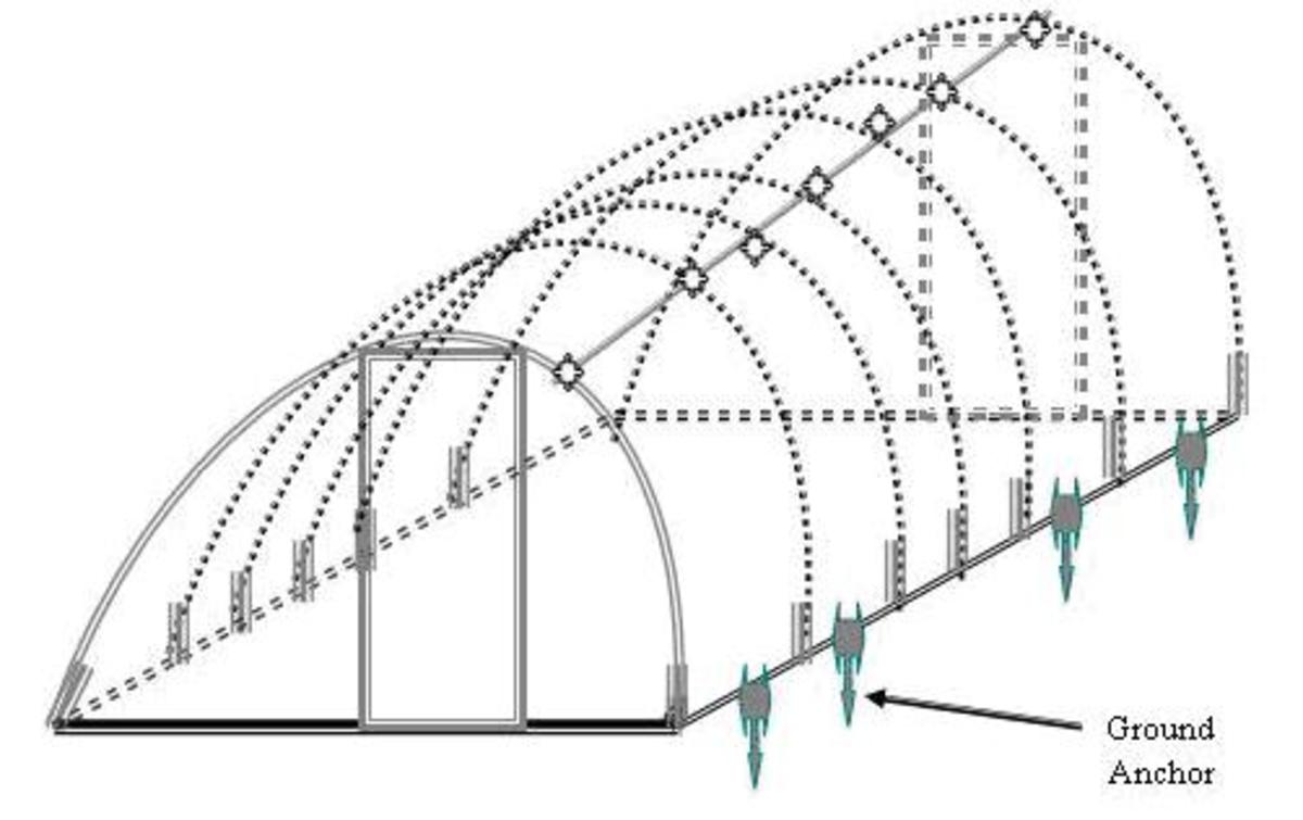 How to Build a Low-Cost Greenhouse With PVC Pipes | Dengarden Commercial Greenhouse Plans Designs on greenhouse conservatory designs, garage plans designs, shed plans designs, gardening plans designs, greenhouse structures and designs, eco house plans designs, hoop house greenhouse designs, home plans designs, quonset greenhouse structure designs, best greenhouse designs, unique greenhouse designs,