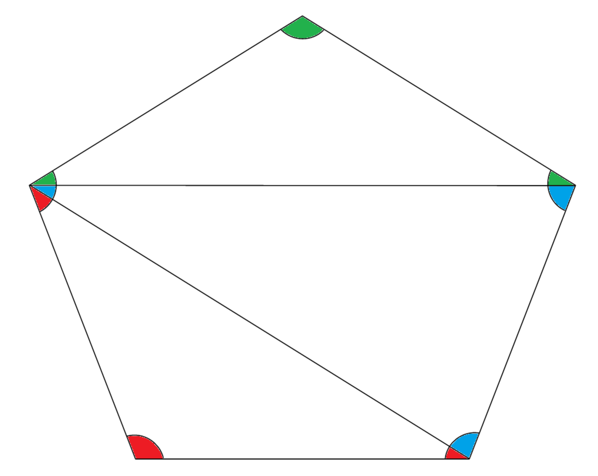 what-do-the-angles-in-a-polygon-add-up-to