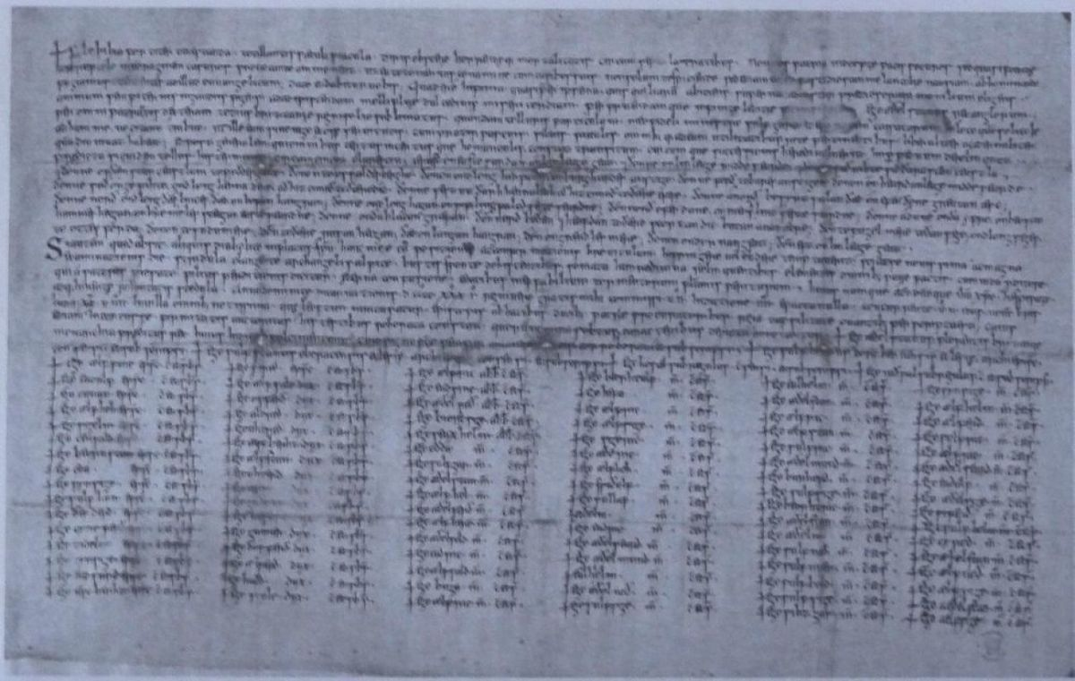 Charter S416: An image of the November 931 charter created by King Aethelstan awarding land parcels to a minister named Wulfgar in Wessex, today's Wiltshire.