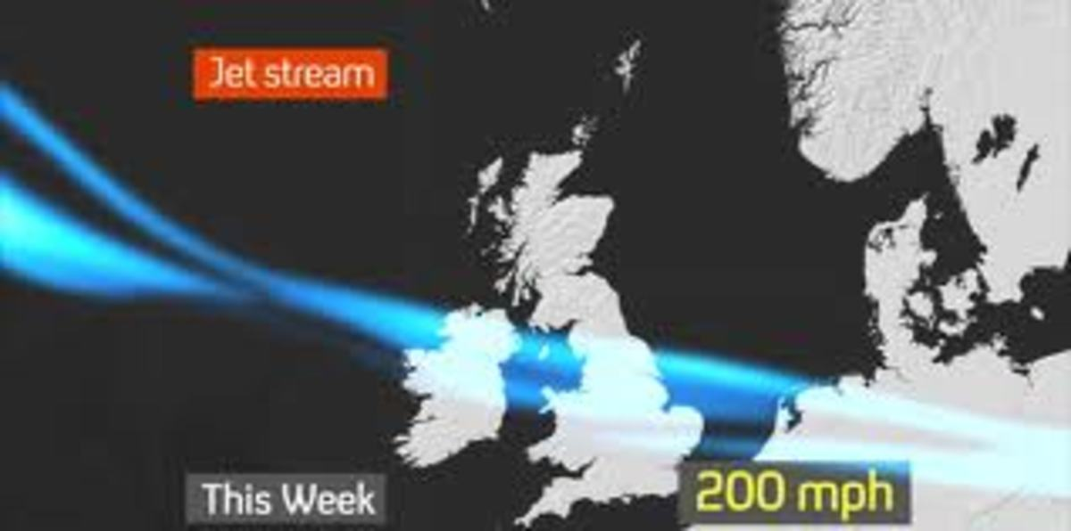 The Jet Stream Map showing it directly over Britain. When it shifts south we get very cold weather from The North Pole