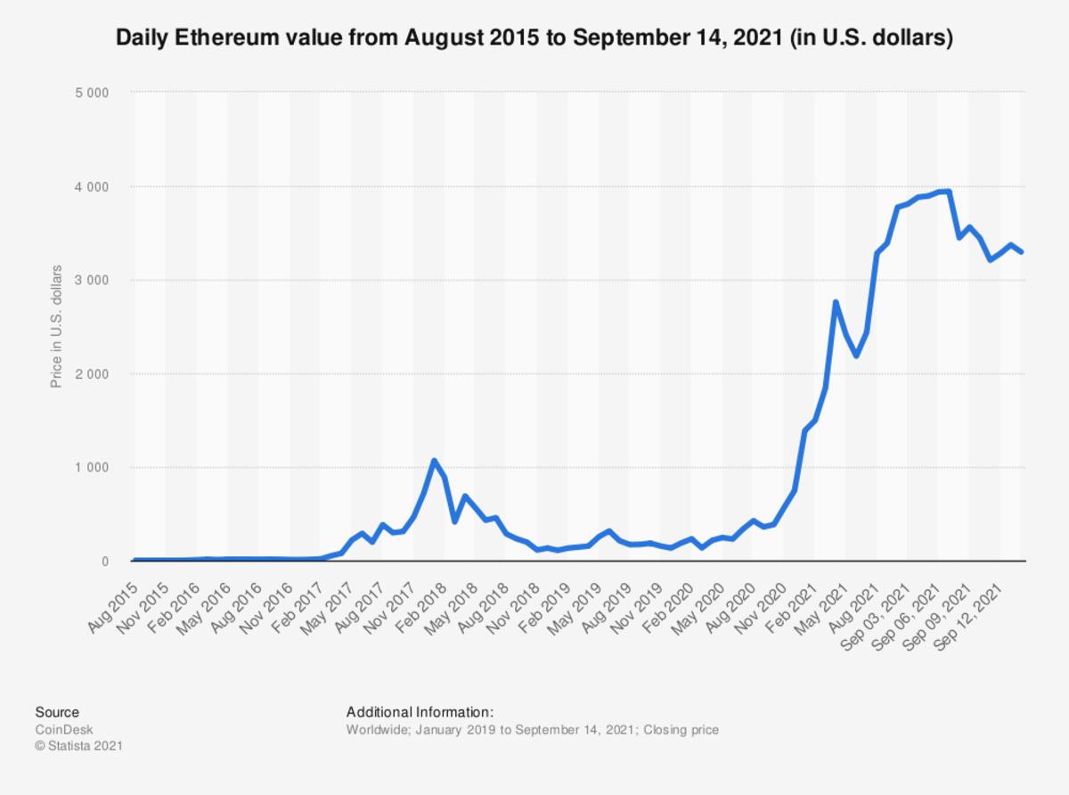 top-3-cryptocurrencies-in