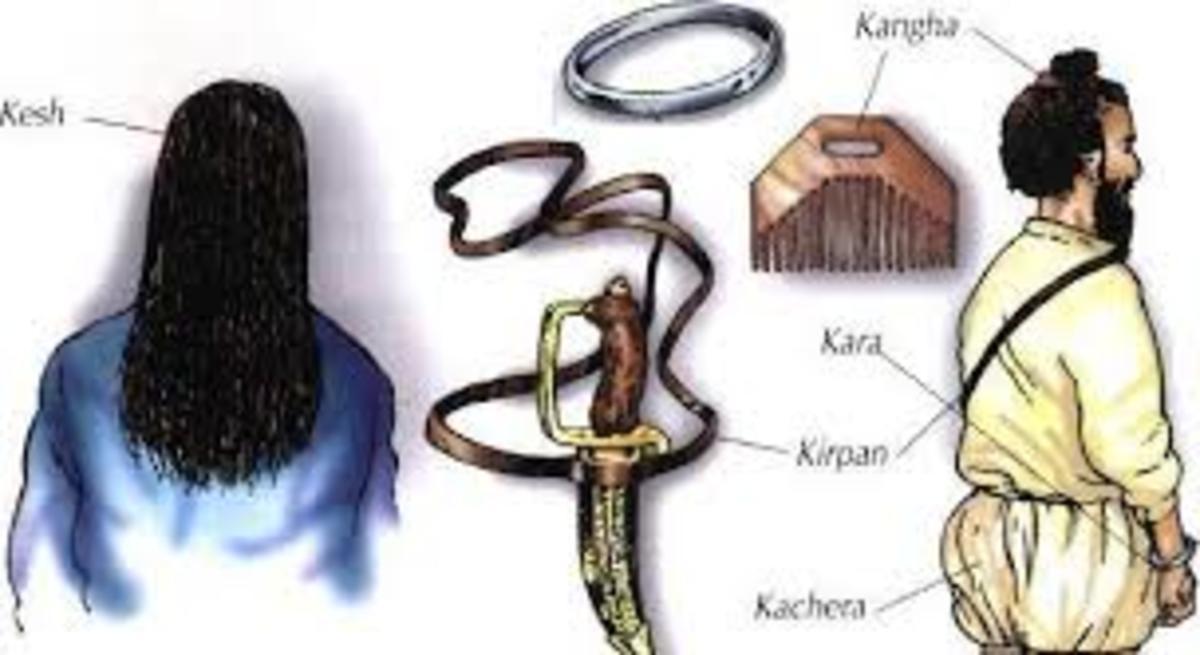 The Khalsa symbols