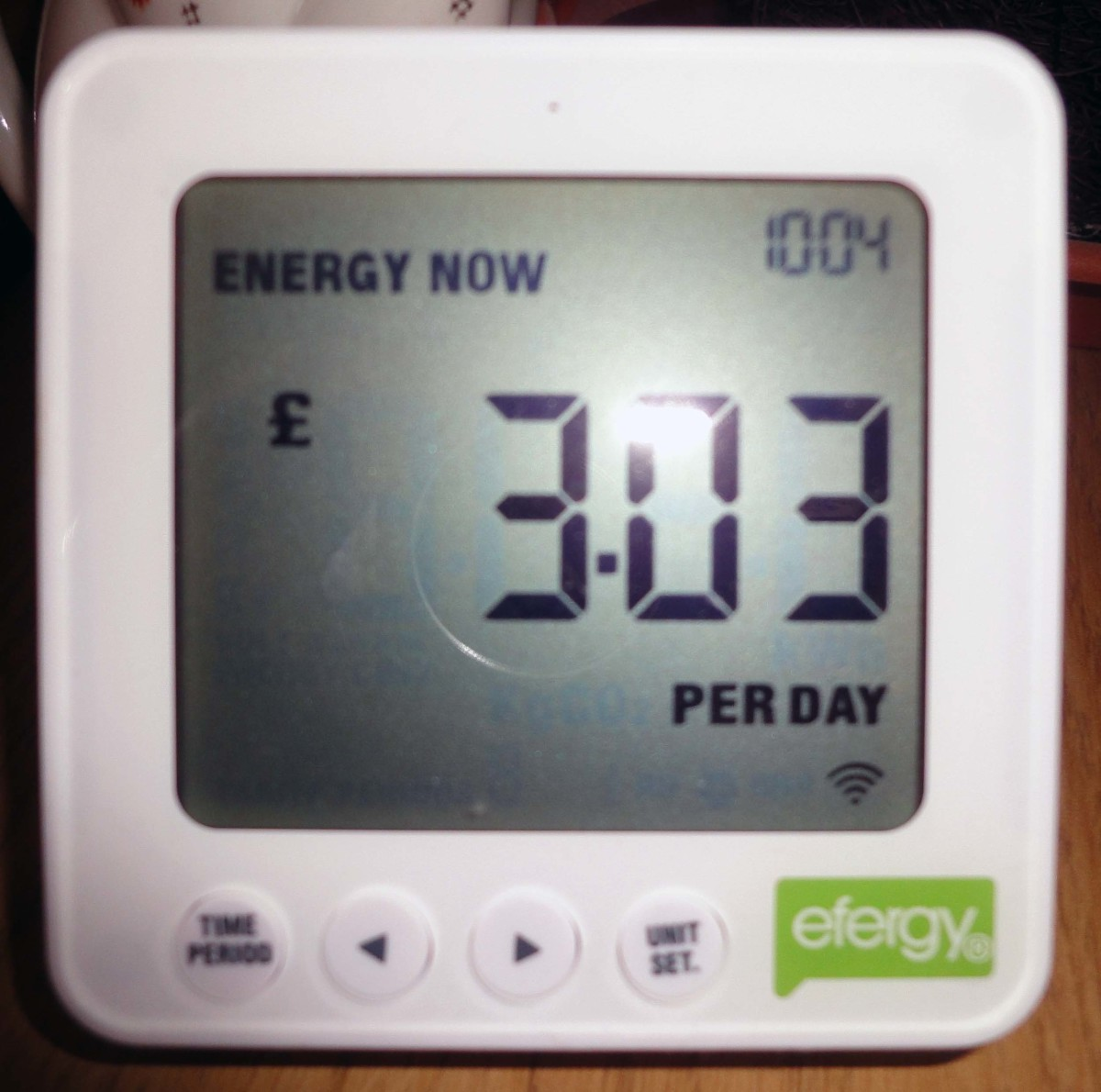 As previous plus when the main TV in the living room is switched on e.g. an extra 4p an hour.