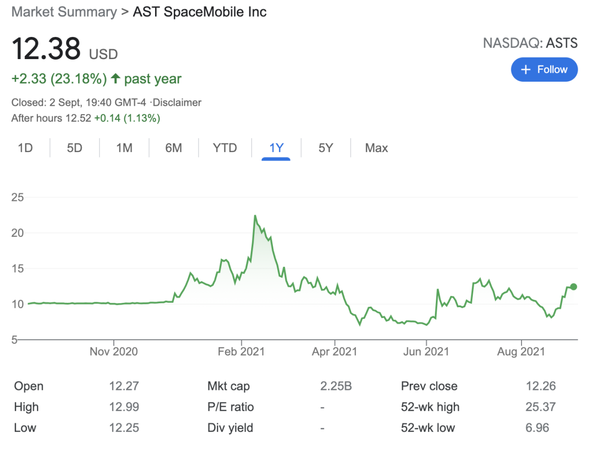 is-ast-spacemobile-a-space-stock-worth-buying