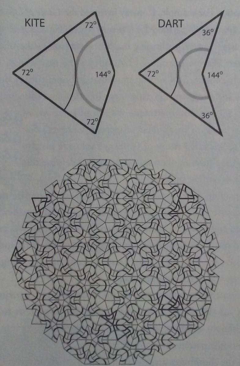 The kites and darts.