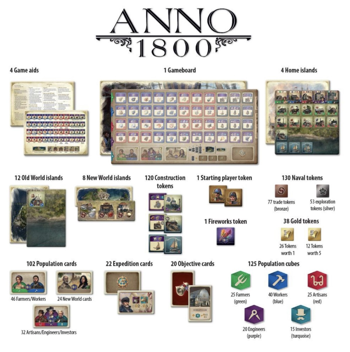 the-adventures-of-robin-hood-and-anno-1800-are-both-intriguing-strategy-board-games