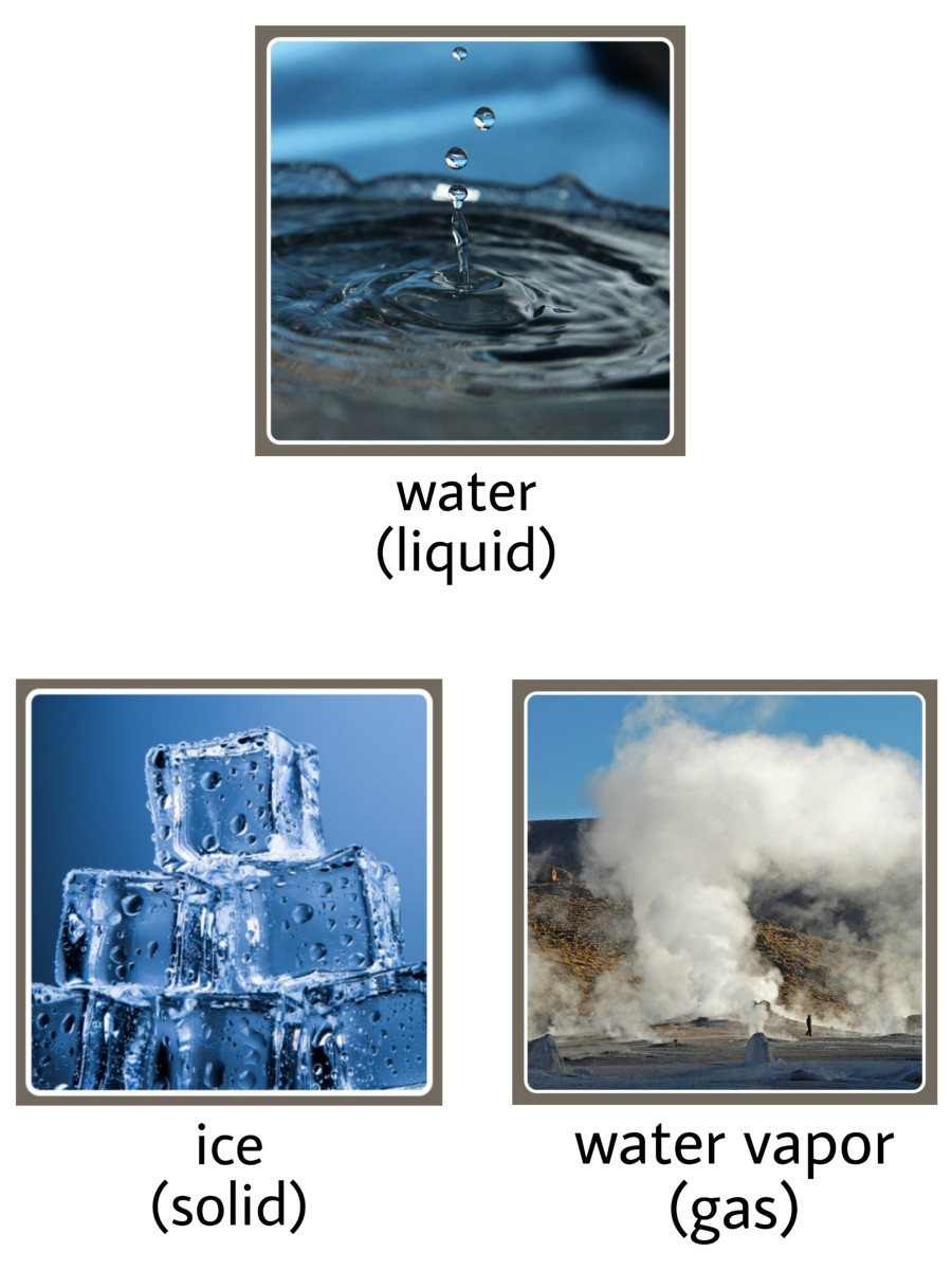 The composition of water stays the same even this substance is transformed into other states.