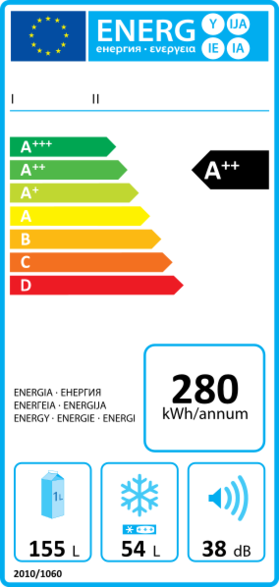 Energy Labels and Consuming Electricity Responsibly