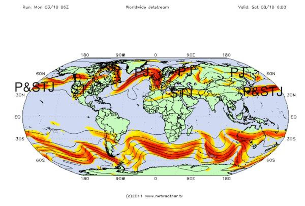 Jet Streams are like rivers of air separating regions of cold air masses and warm masses. They issue in winter storms.