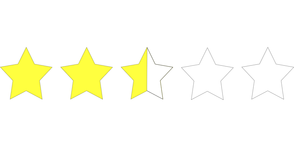 Managing Negative Online Reviews – Mistakes to Avoid, Best Way to Respond & Using Reviews to Improve Your Business