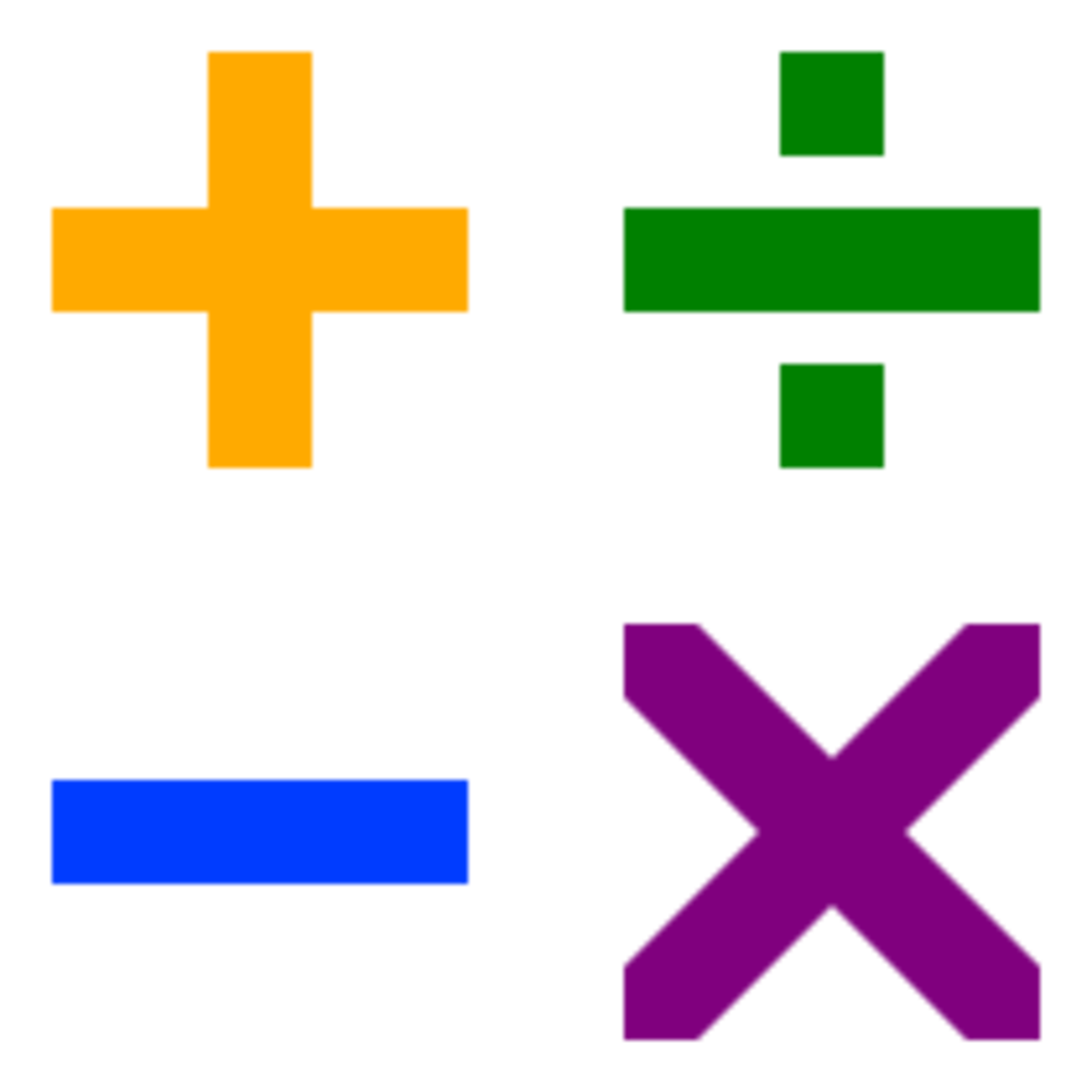 Addition, division, subtraction and multiplication symbols