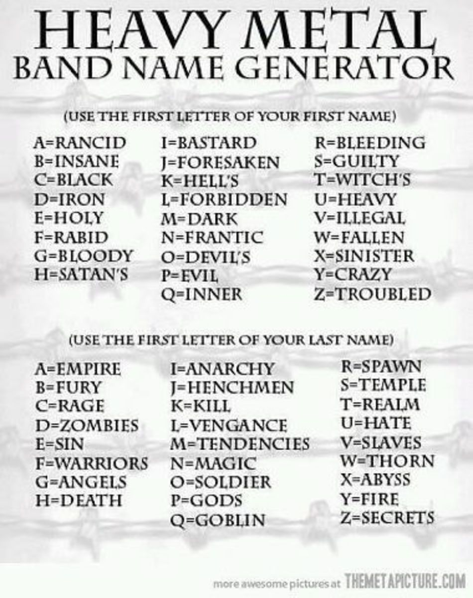 What's your Band's Name?