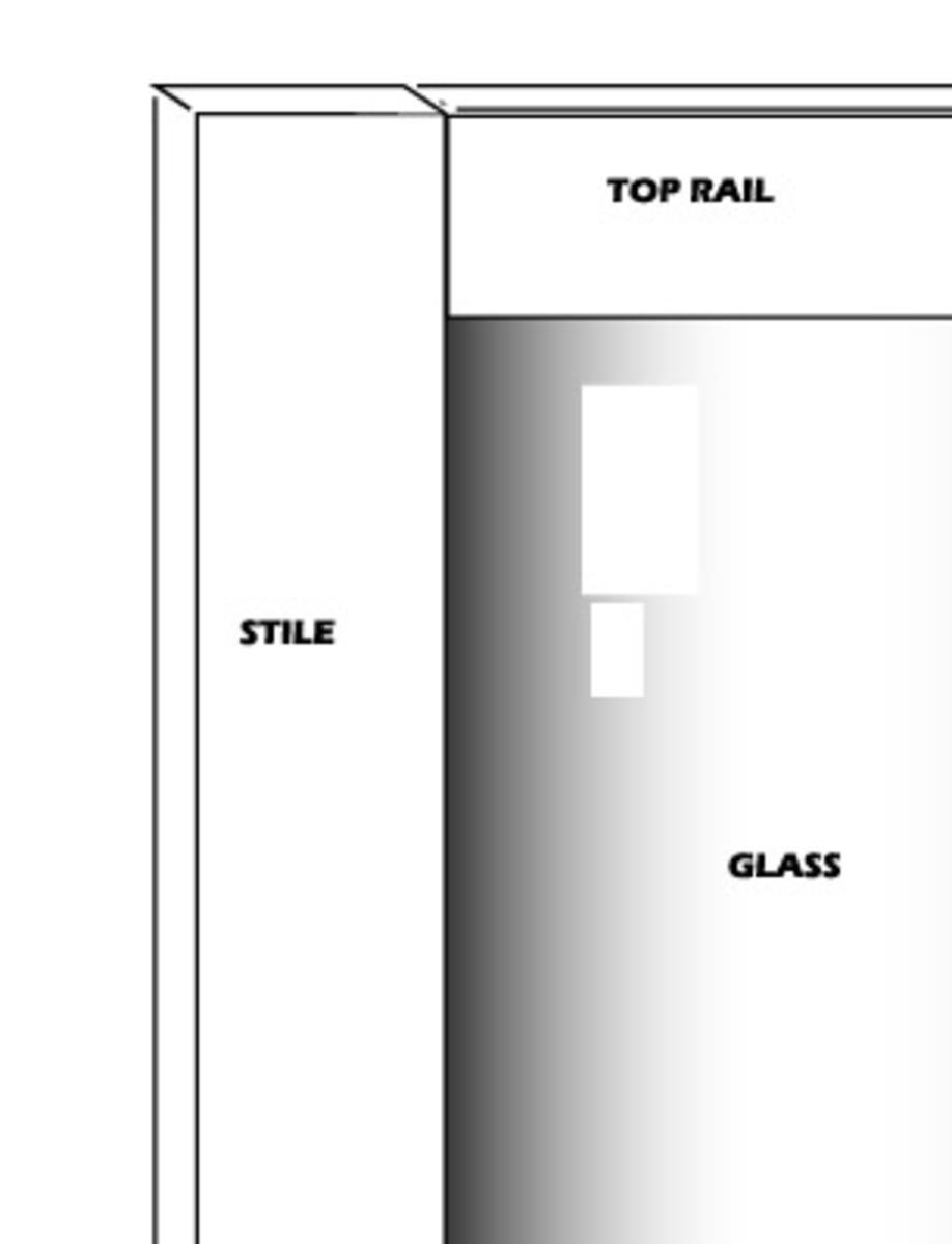 Common Hardware for Aluminum Storefront Doors