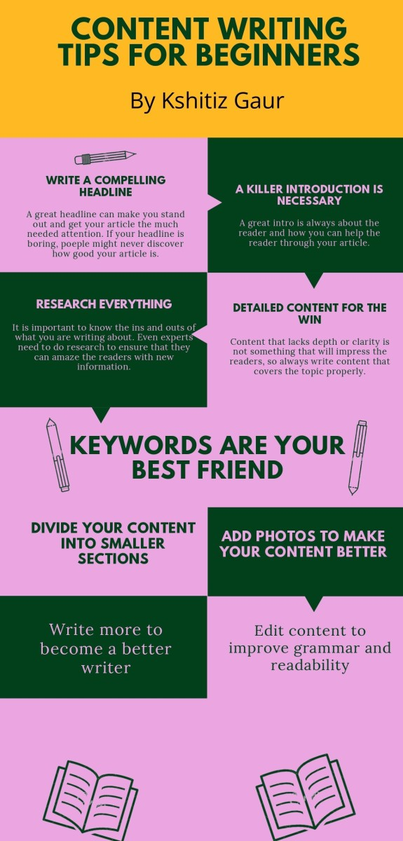 content-writing-tips-for-beginners-1
